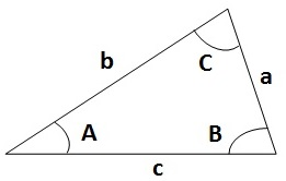 Triangle Shape for Law of Cosines
